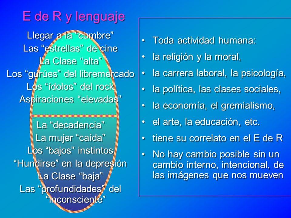 E de R y lenguaje Toda actividad humana: Llegar a la cumbre