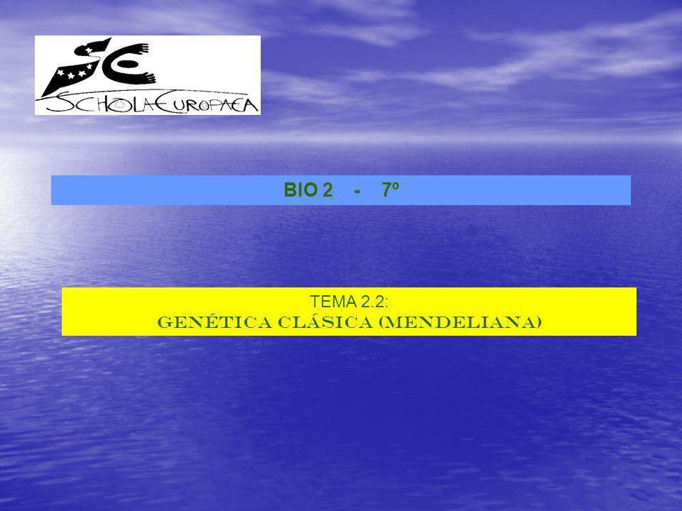 GENÉTICA CLÁSICA (MENDELIANA)
