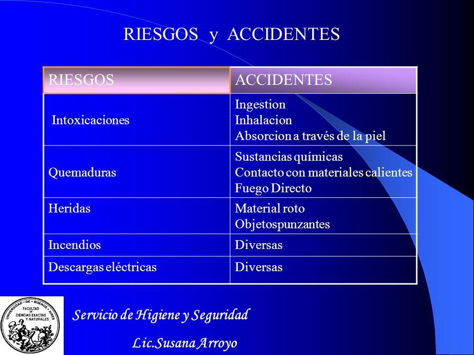 RIESGOS y ACCIDENTES RIESGOS ACCIDENTES