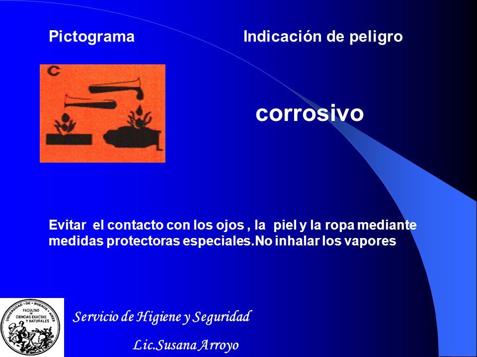 corrosivo Pictograma Indicación de peligro