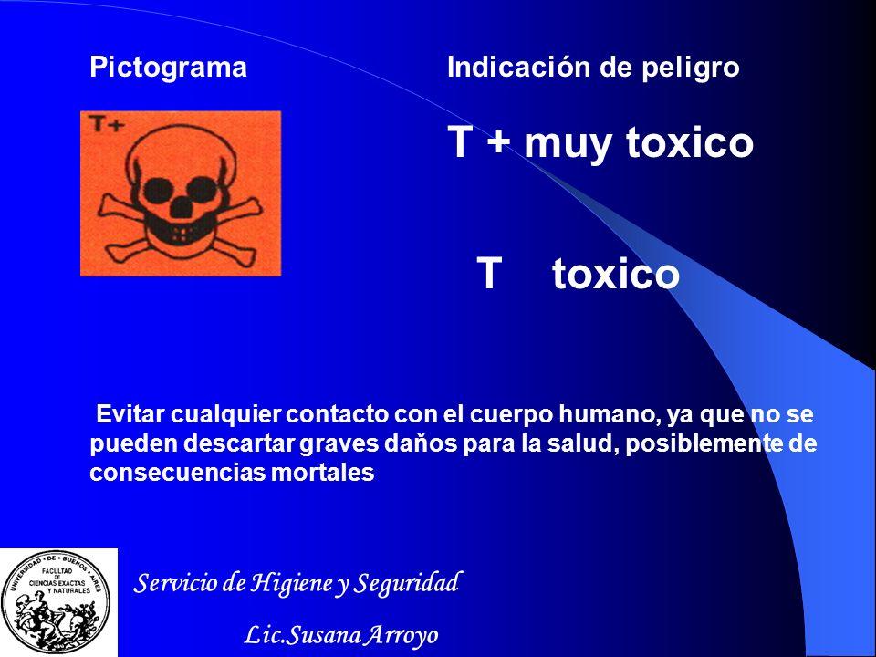 T + muy toxico T toxico Pictograma Indicación de peligro