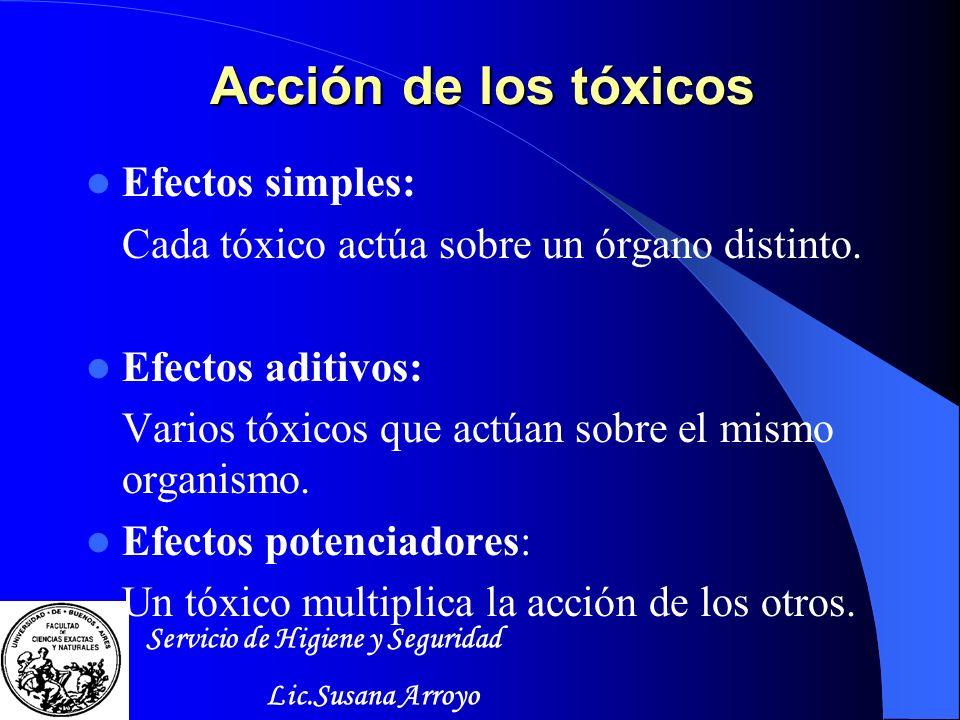 Acción de los tóxicos Efectos simples: