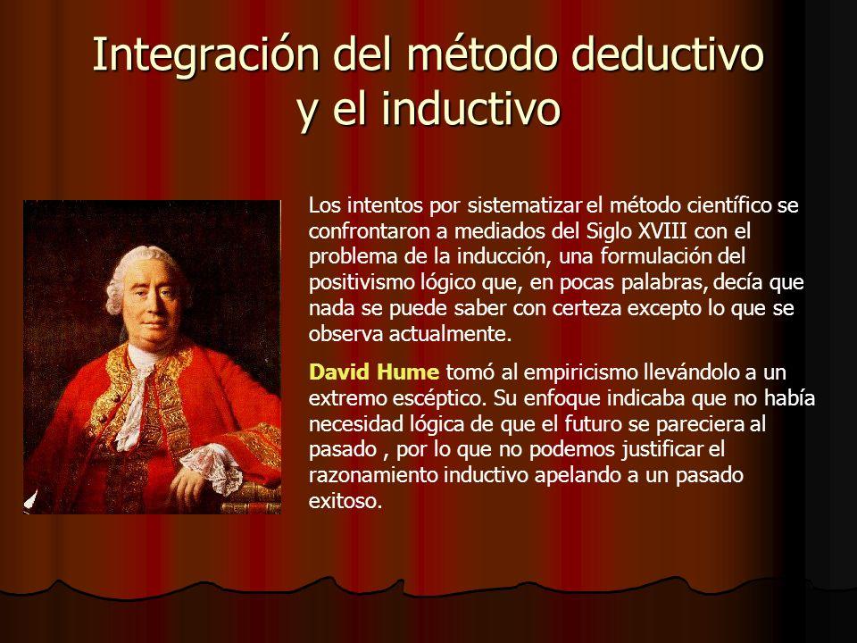 Integración del método deductivo y el inductivo