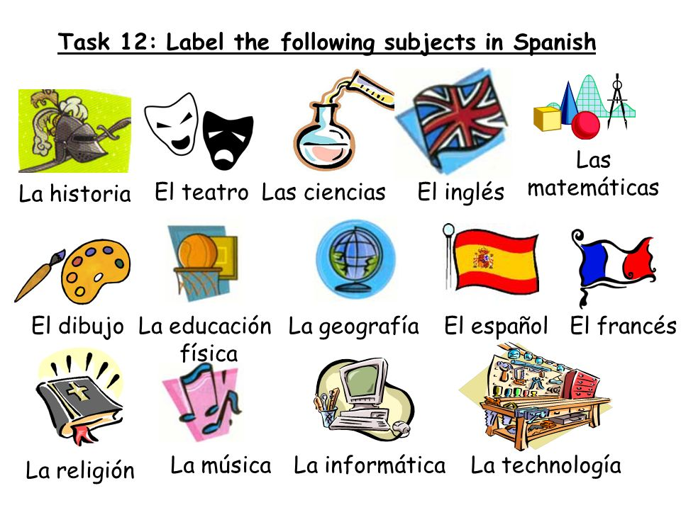 Task 12: Label the following subjects in Spanish