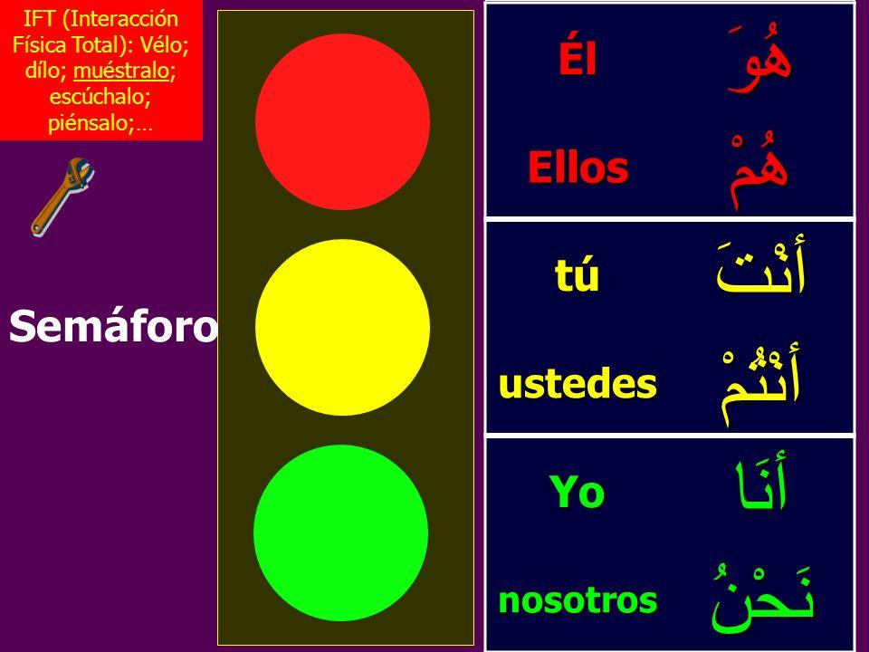 هُوَ هُمْ أنْتَ أنْتُمْ أنَا نَحْنُ Él Ellos tú Yo Semáforo ustedes