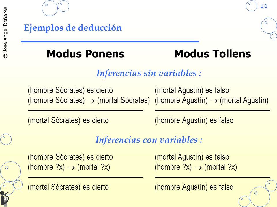 Inferencias sin variables : Inferencias con variables :