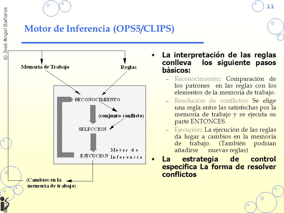Motor de Inferencia (OPS5/CLIPS)