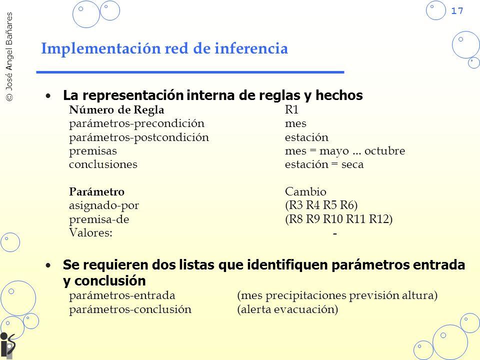Implementación red de inferencia