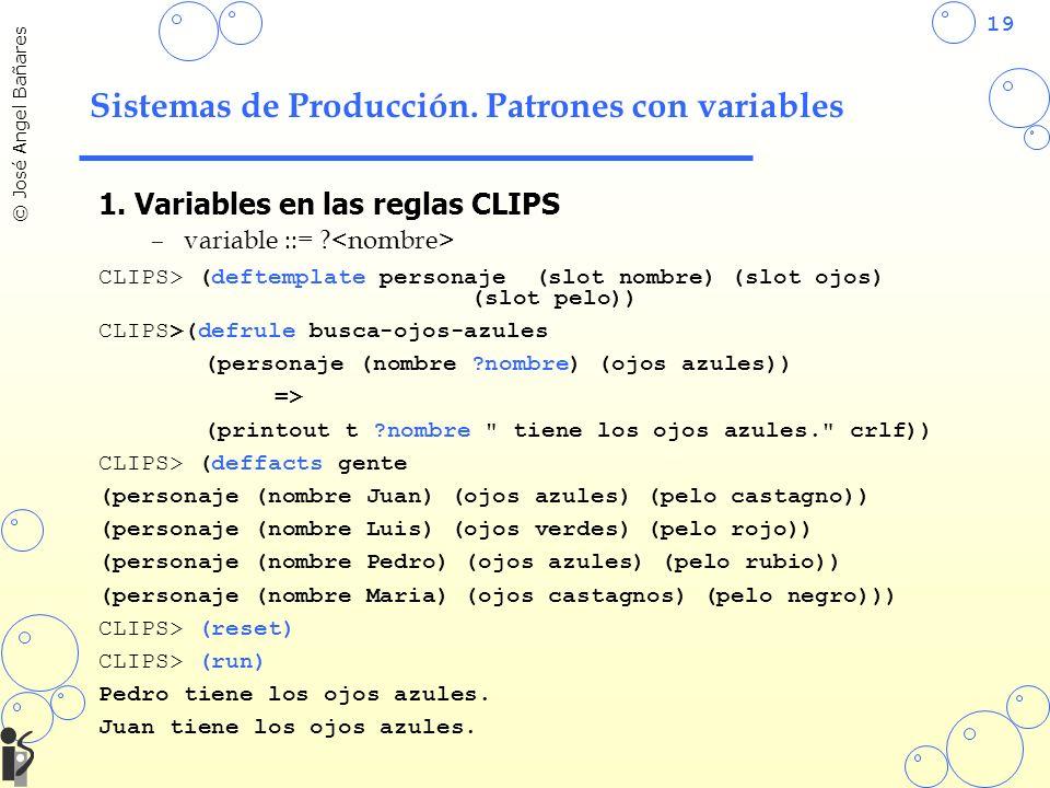 Sistemas de Producción. Patrones con variables