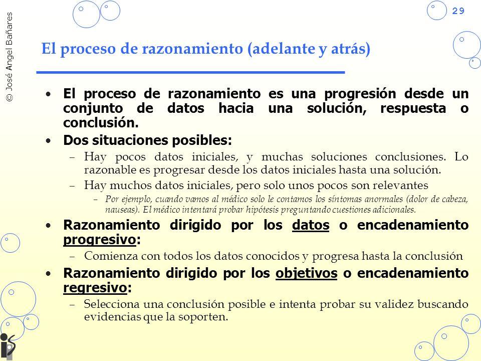 El proceso de razonamiento (adelante y atrás)