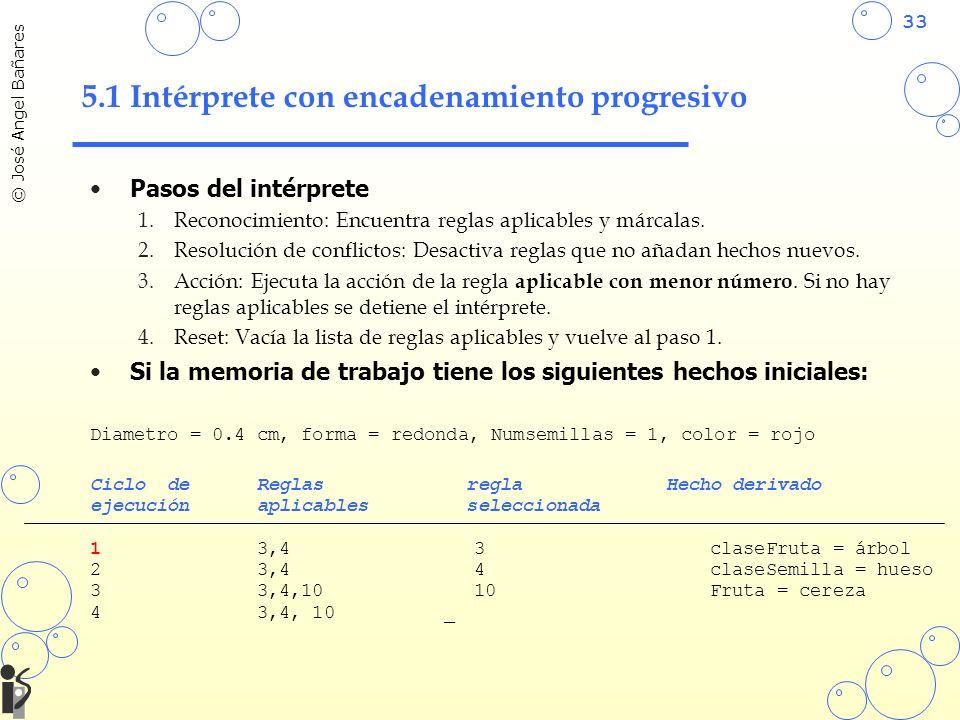 5.1 Intérprete con encadenamiento progresivo