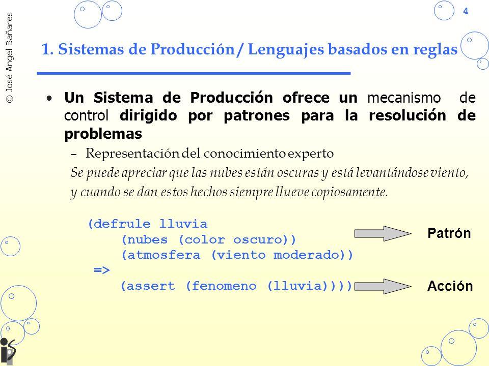 1. Sistemas de Producción / Lenguajes basados en reglas