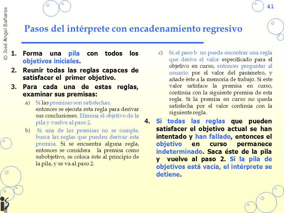 Pasos del intérprete con encadenamiento regresivo