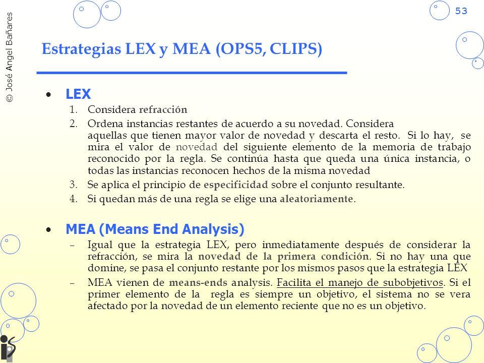 Estrategias LEX y MEA (OPS5, CLIPS)