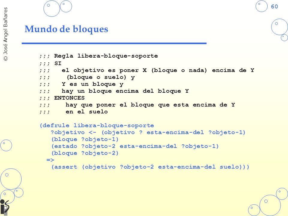 Mundo de bloques ;;; Regla libera-bloque-soporte ;;; SI