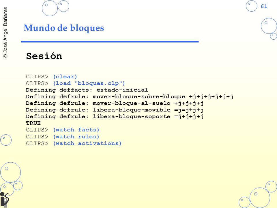 Sesión Mundo de bloques CLIPS> (clear)