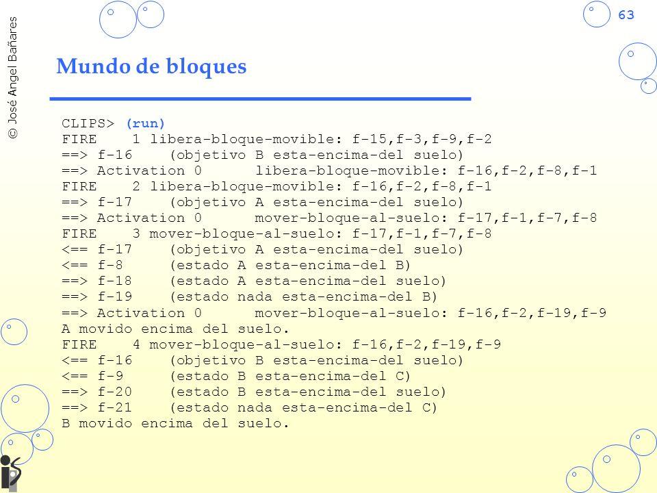 Mundo de bloques CLIPS> (run)