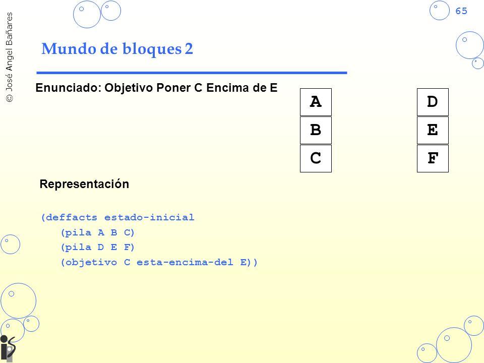 A B C D E F Mundo de bloques 2 Enunciado: Objetivo Poner C Encima de E