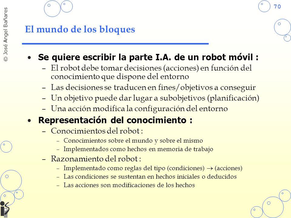 El mundo de los bloques Se quiere escribir la parte I.A. de un robot móvil :