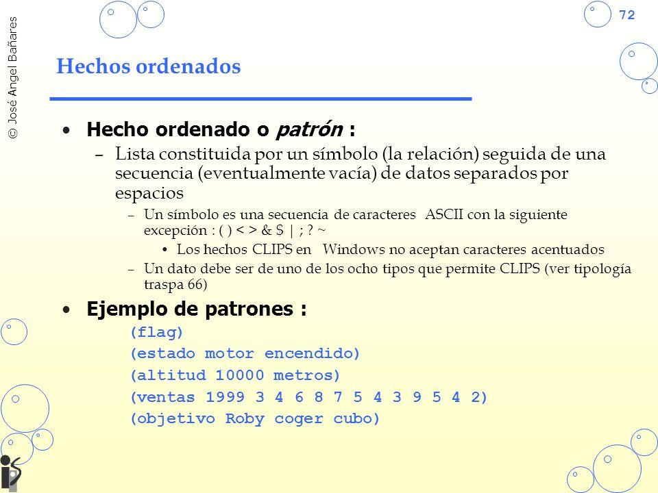 Hechos ordenados Hecho ordenado o patrón : Ejemplo de patrones :