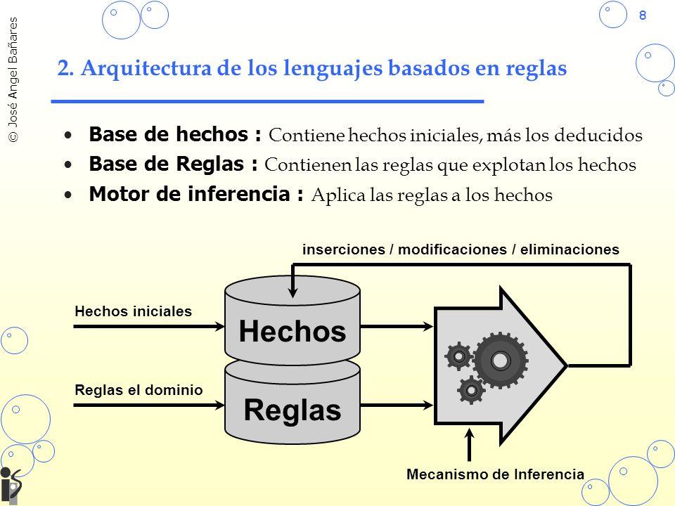 2. Arquitectura de los lenguajes basados en reglas