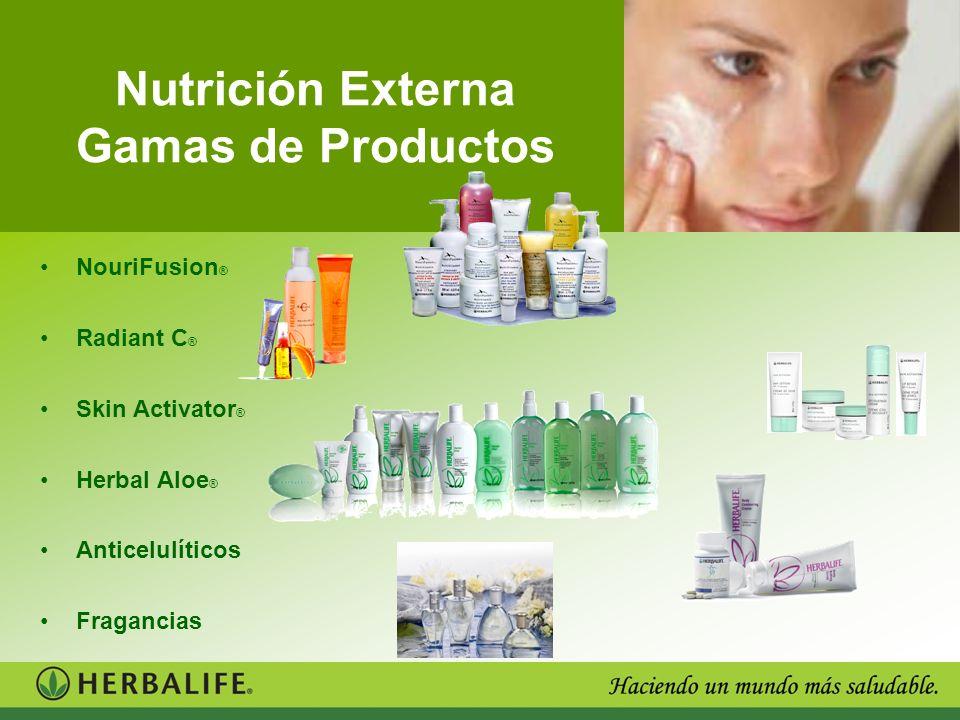 Nutrición Externa Gamas de Productos