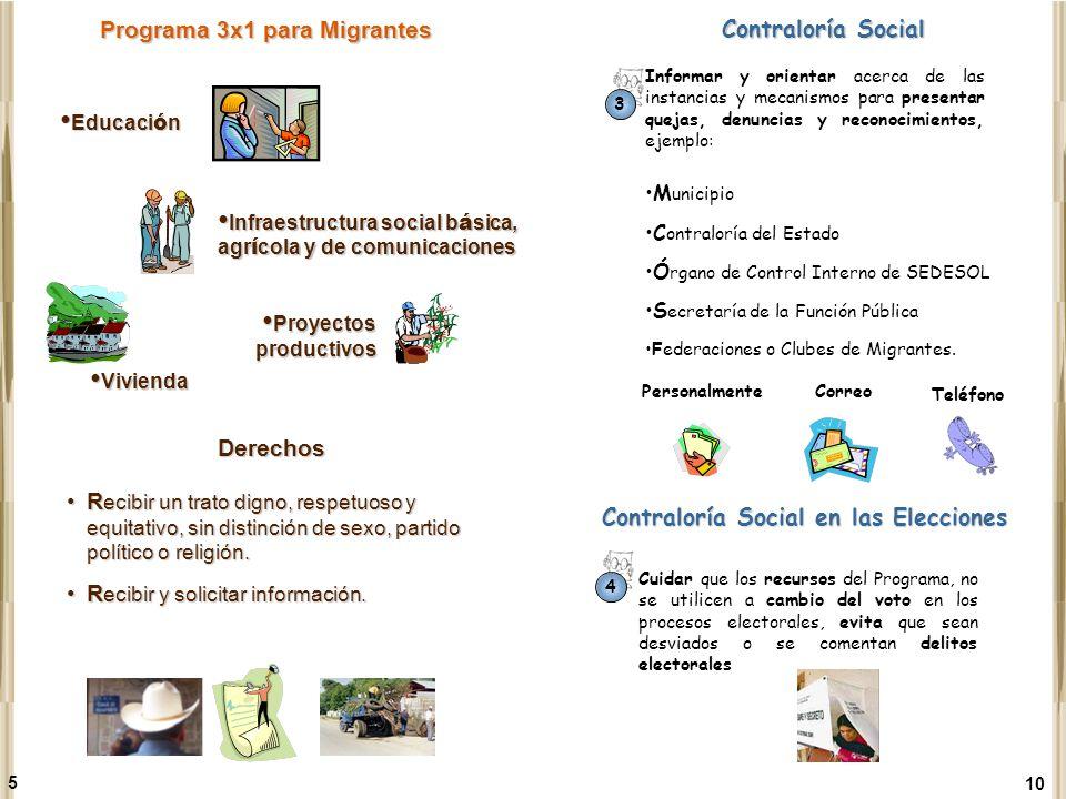 Programa 3x1 para Migrantes Contraloría Social en las Elecciones