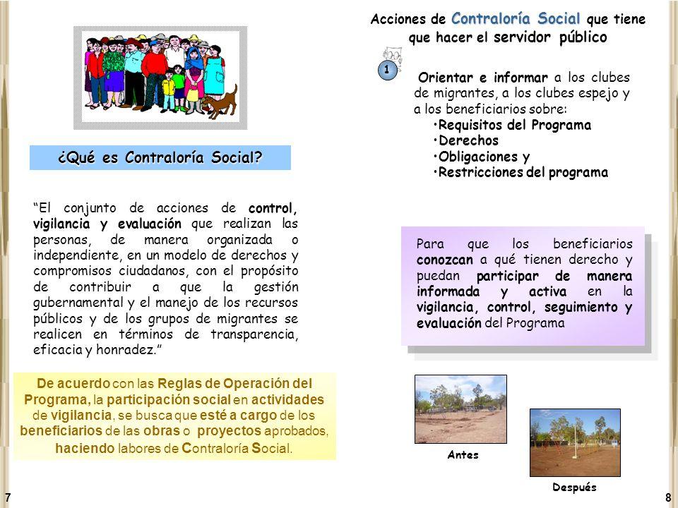 ¿Qué es Contraloría Social