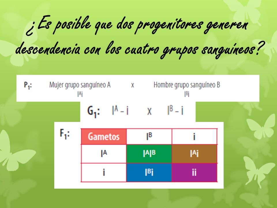 ¿Es posible que dos progenitores generen descendencia con los cuatro grupos sanguíneos