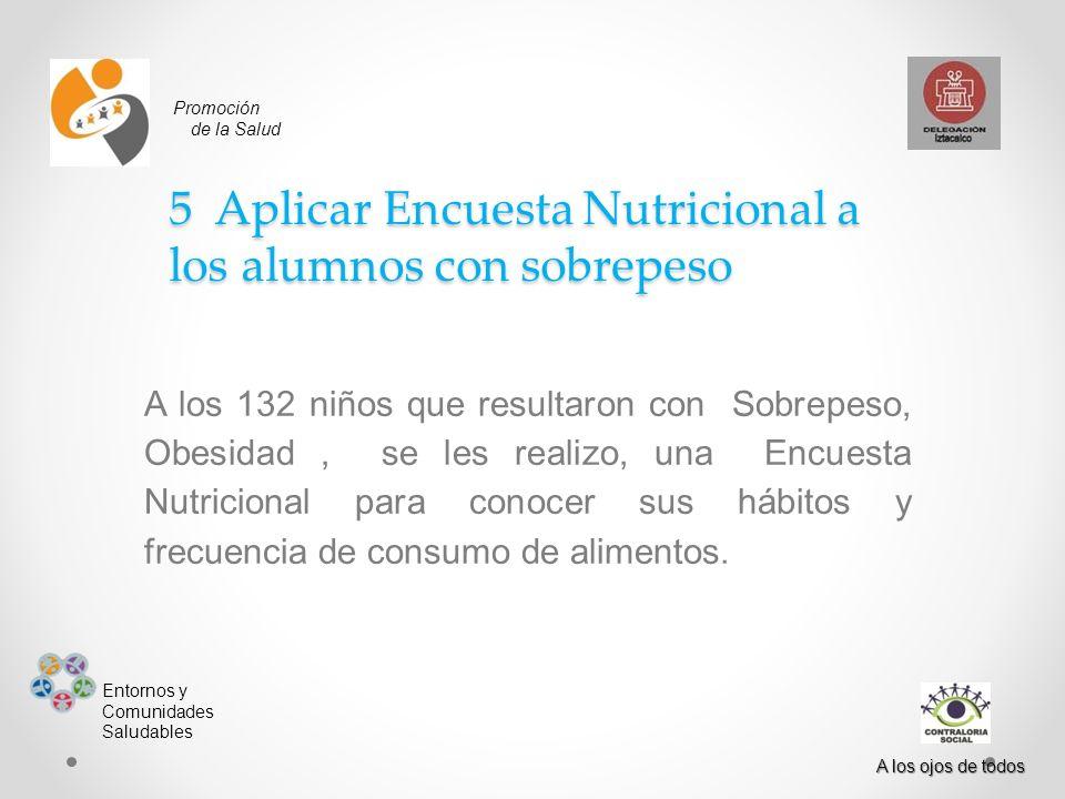5 Aplicar Encuesta Nutricional a los alumnos con sobrepeso