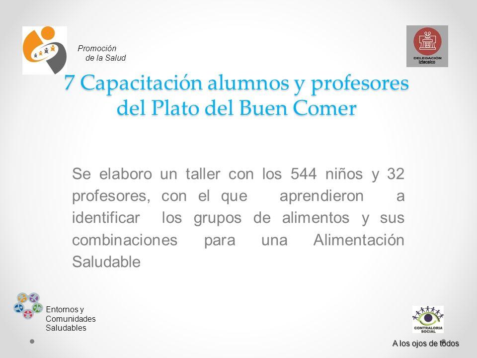7 Capacitación alumnos y profesores del Plato del Buen Comer