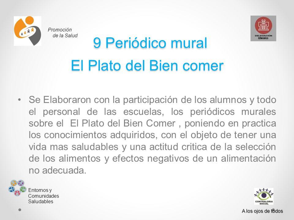 9 Periódico mural El Plato del Bien comer