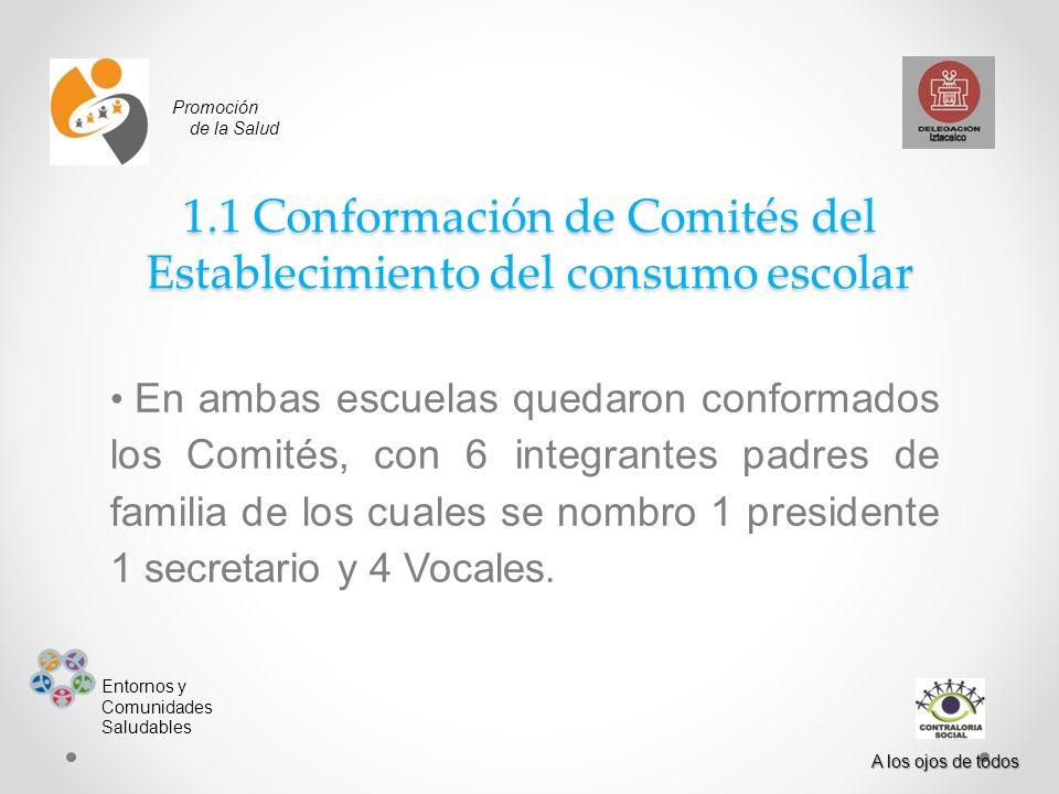 1.1 Conformación de Comités del Establecimiento del consumo escolar