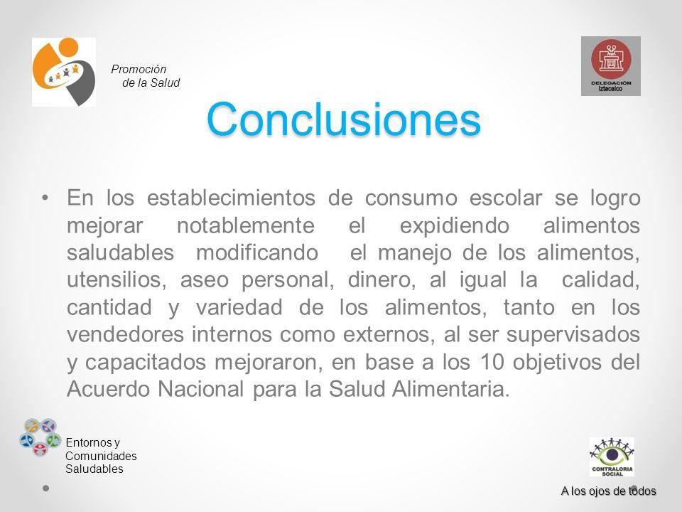 Promoción de la Salud. Conclusiones.
