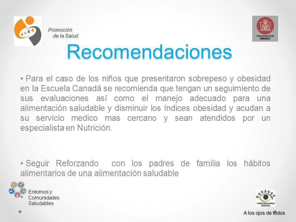 Promoción de la Salud. Recomendaciones.