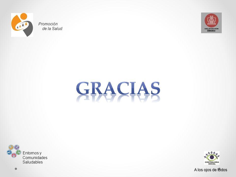 gracias Promoción de la Salud Entornos y Comunidades Saludables