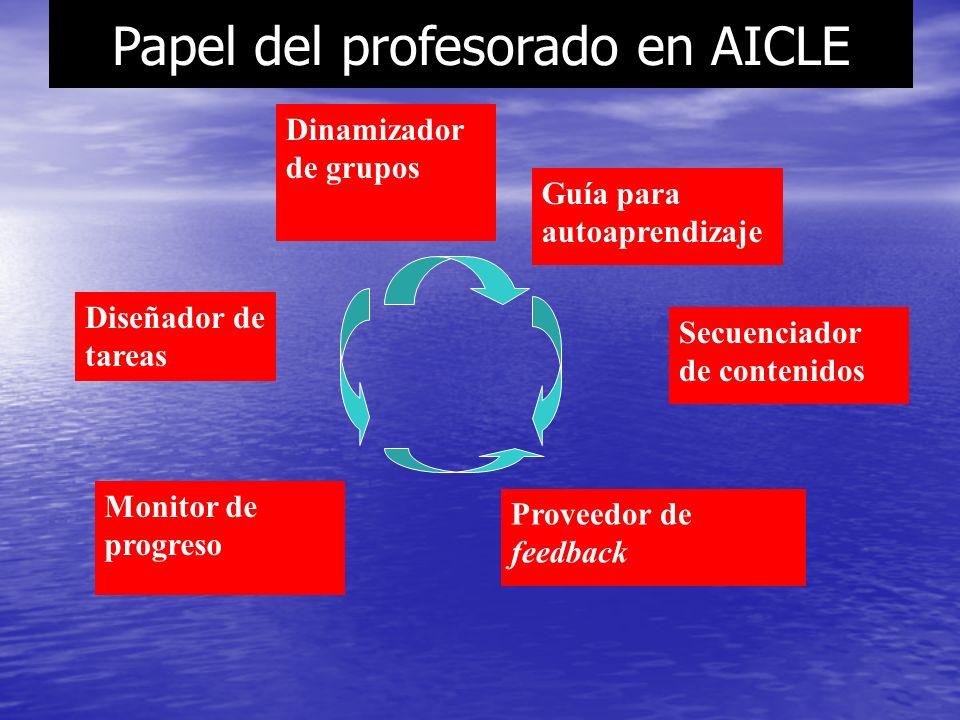 Papel del profesorado en AICLE