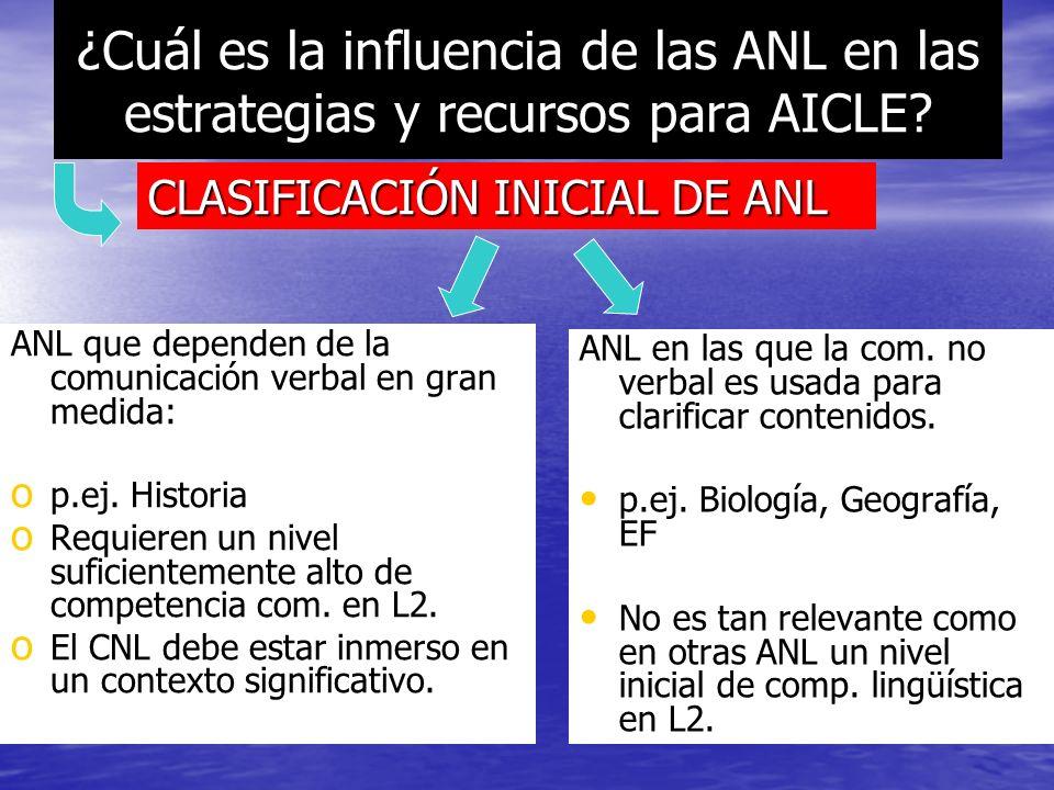 ¿Cuál es la influencia de las ANL en las estrategias y recursos para AICLE