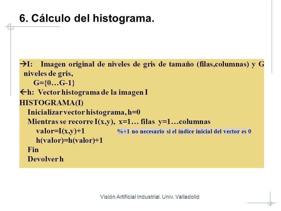 6. Cálculo del histograma.