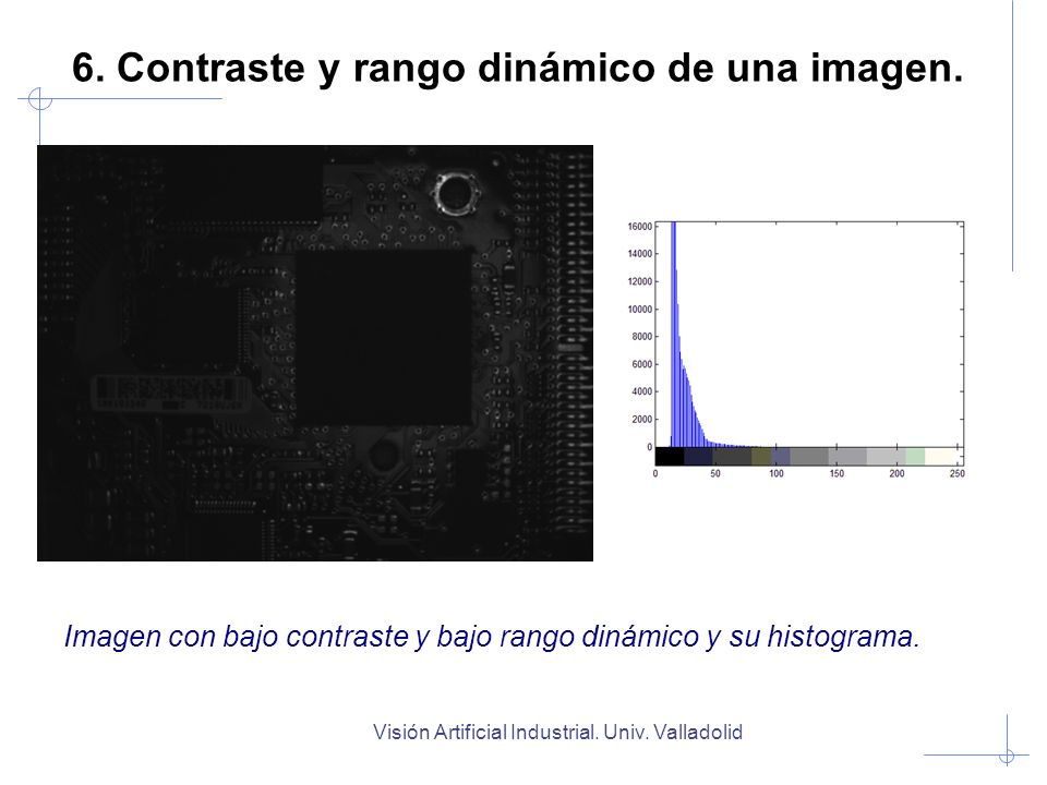 6. Contraste y rango dinámico de una imagen.