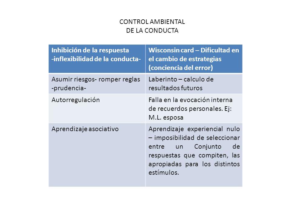 CONTROL AMBIENTAL DE LA CONDUCTA. Inhibición de la respuesta. -inflexibilidad de la conducta-