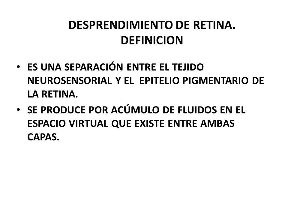 DESPRENDIMIENTO DE RETINA. DEFINICION
