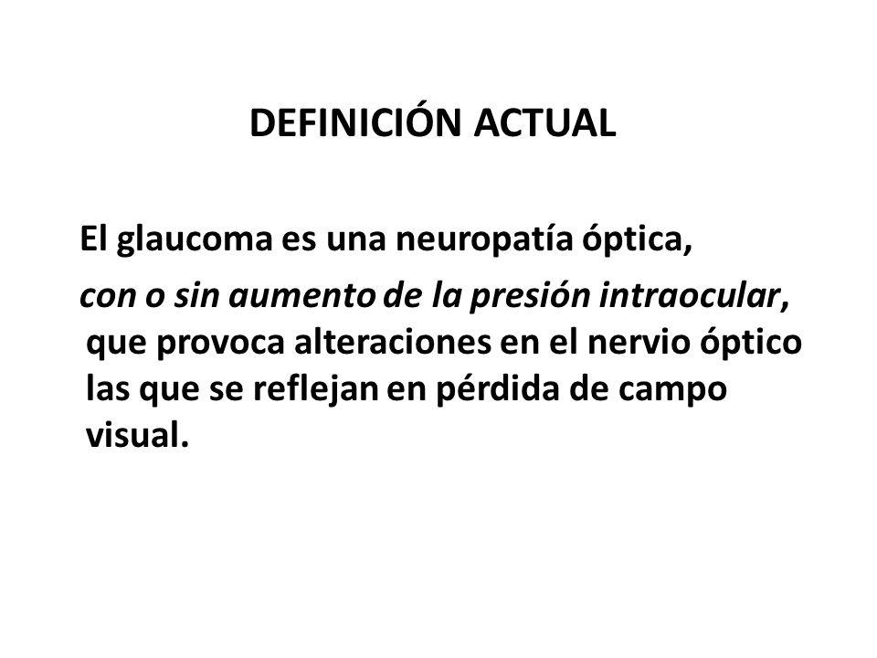 DEFINICIÓN ACTUAL