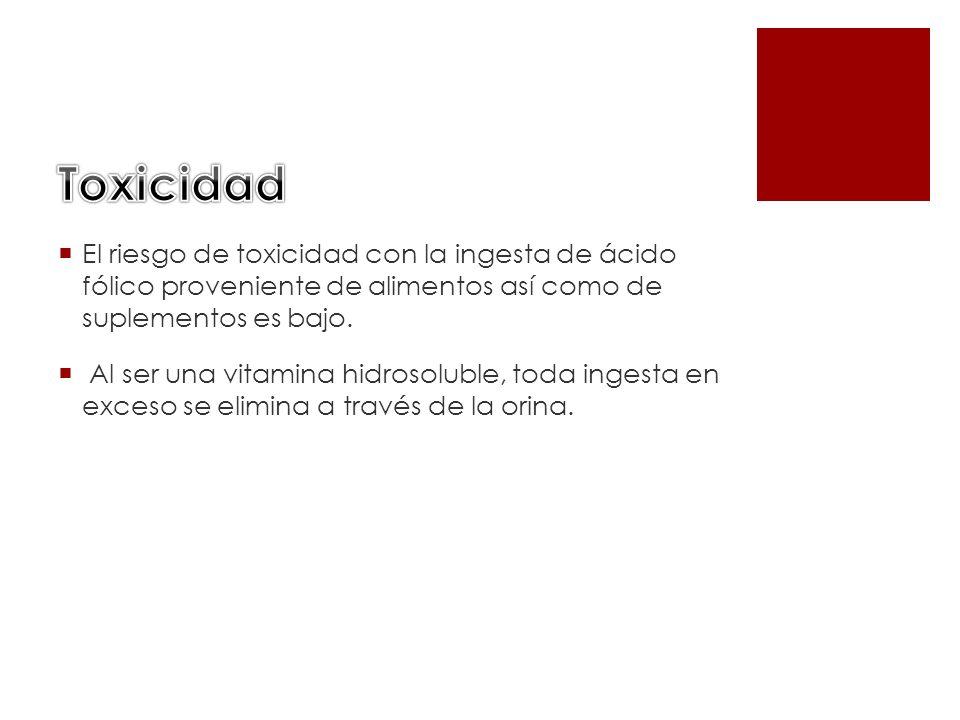 ToxicidadEl riesgo de toxicidad con la ingesta de ácido fólico proveniente de alimentos así como de suplementos es bajo.