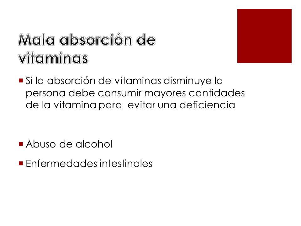 Mala absorción de vitaminas