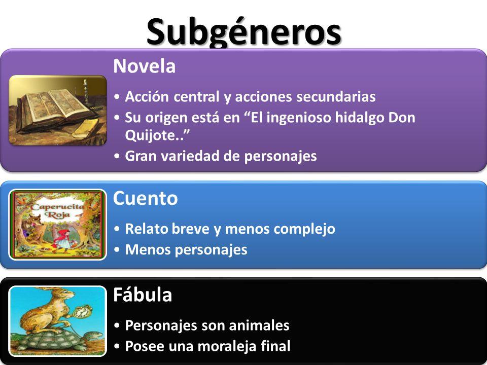 Subgéneros Novela Cuento Fábula Acción central y acciones secundarias