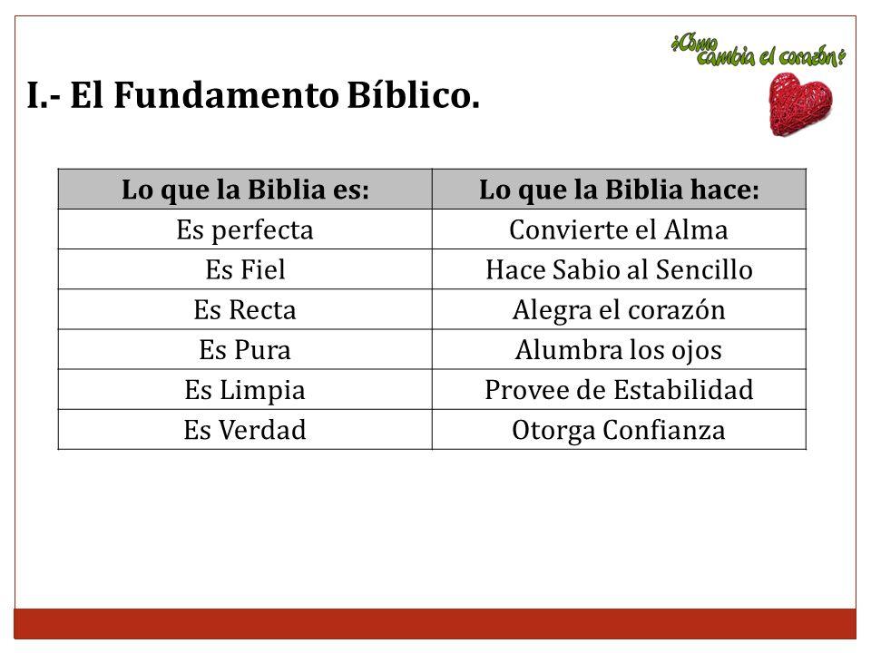 I.- El Fundamento Bíblico.