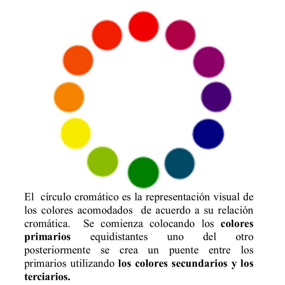 El círculo cromático es la representación visual de los colores acomodados de acuerdo a su relación cromática.