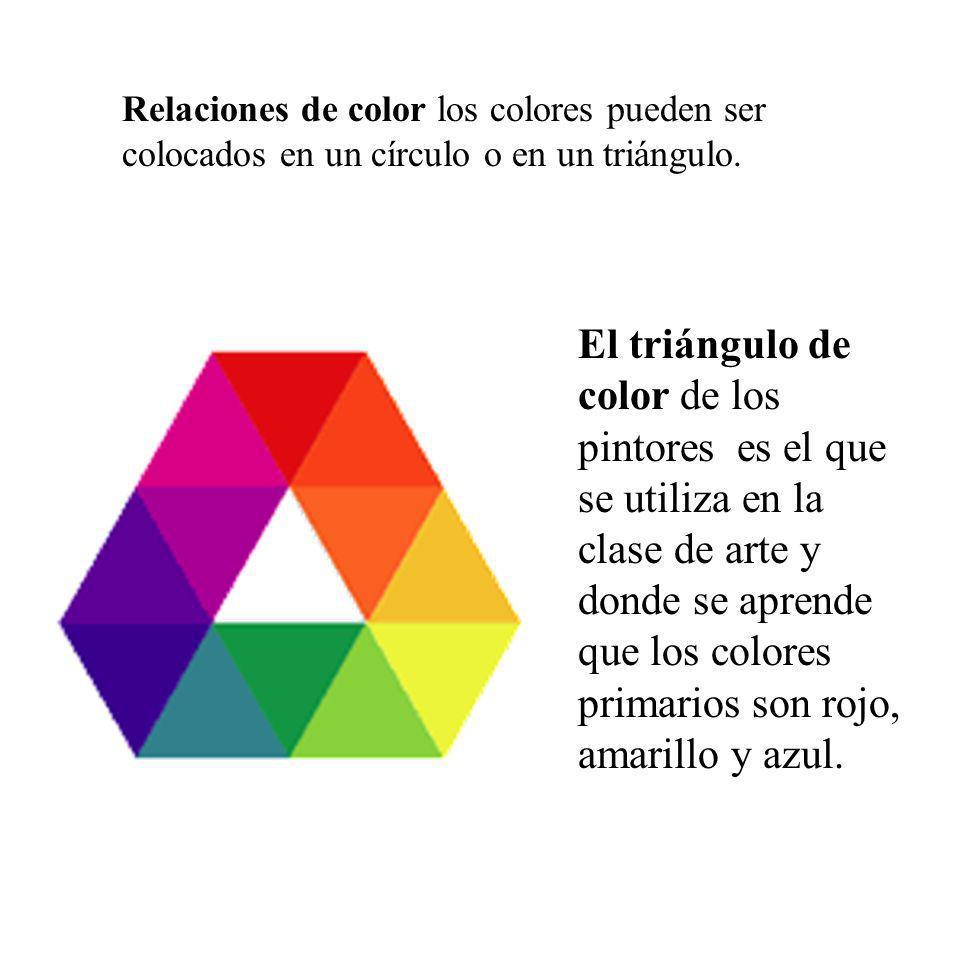 Relaciones de color los colores pueden ser colocados en un círculo o en un triángulo.