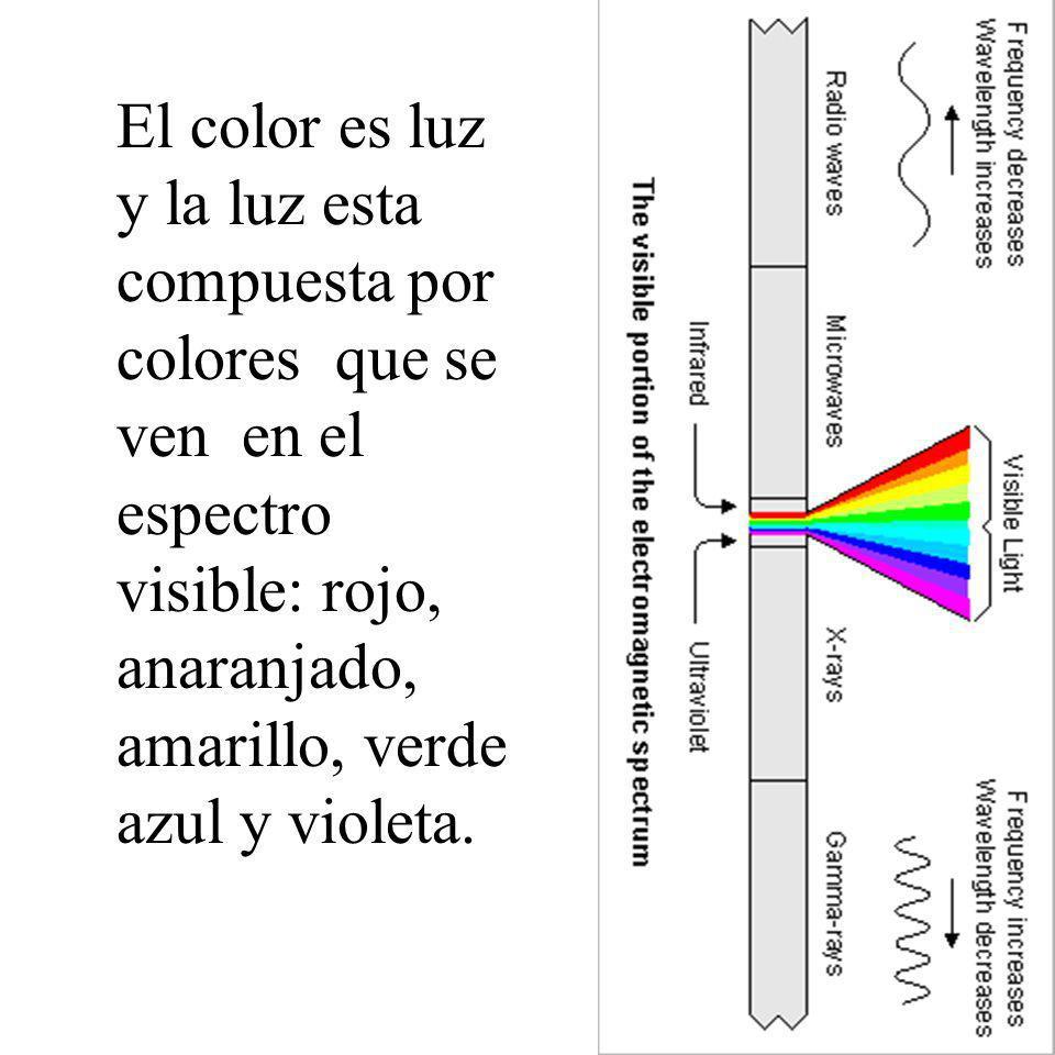 El color es luz y la luz esta compuesta por colores que se ven en el espectro visible: rojo, anaranjado, amarillo, verde azul y violeta.